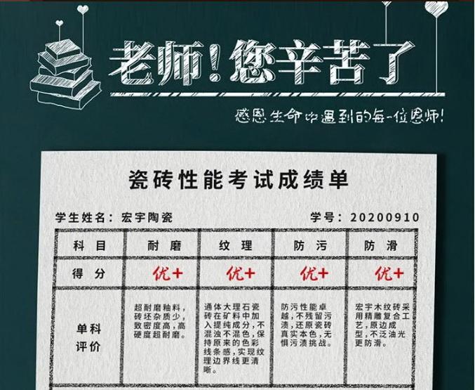 考试成绩单:优+!!